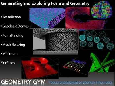 geometrygym