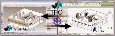 VisualARQ+1.9.+From+VA+to+Revit+IFC