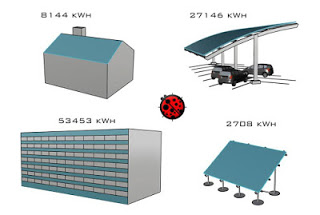 ladybug_photovoltaics