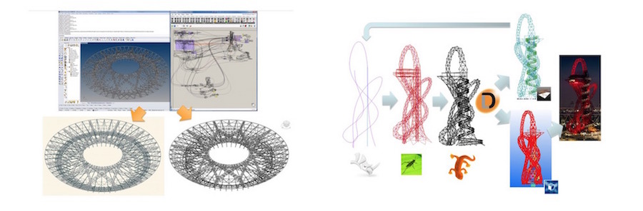 arup-parametric-engineering