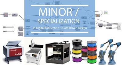 Minor+Blog